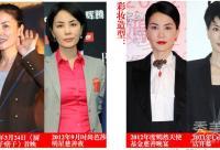 """女星整容""""潜规则"""" 王菲王祖贤越整越丑"""